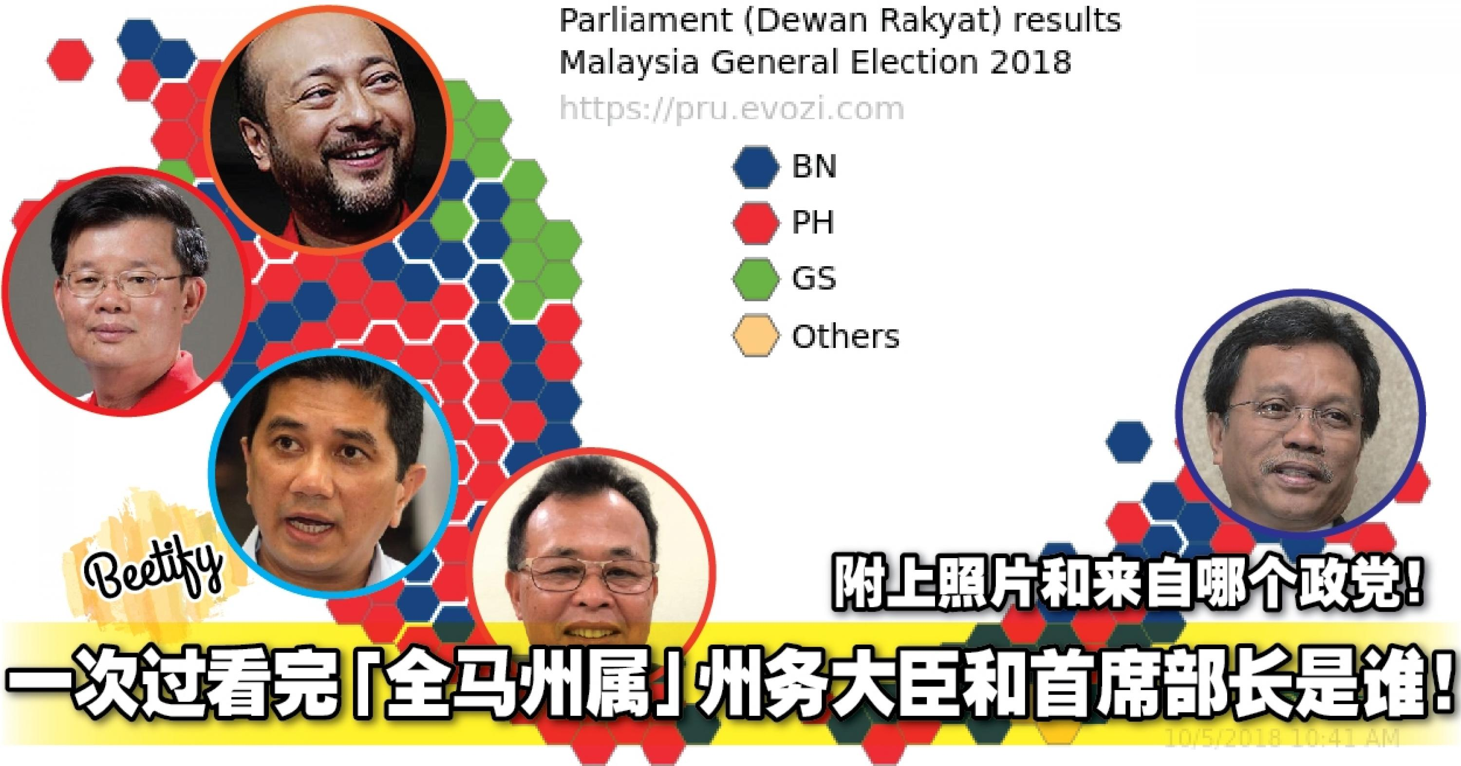 Malaysian elections 2018